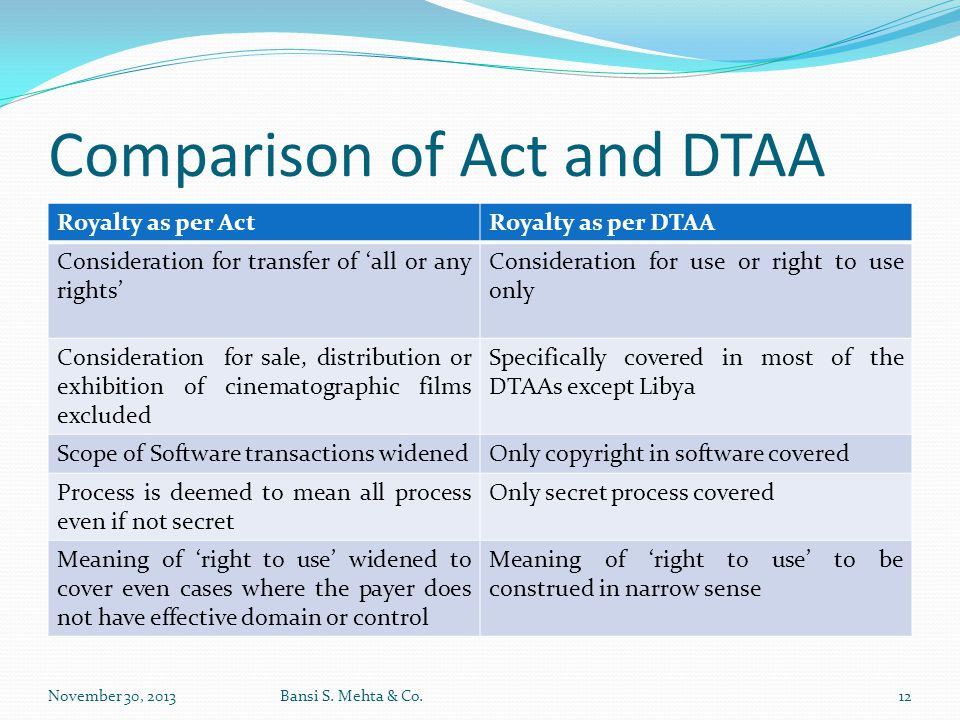 Comparison of Act and DTAA