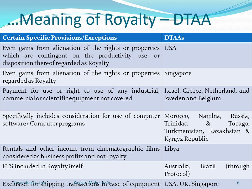 …Meaning of Royalty – DTAA
