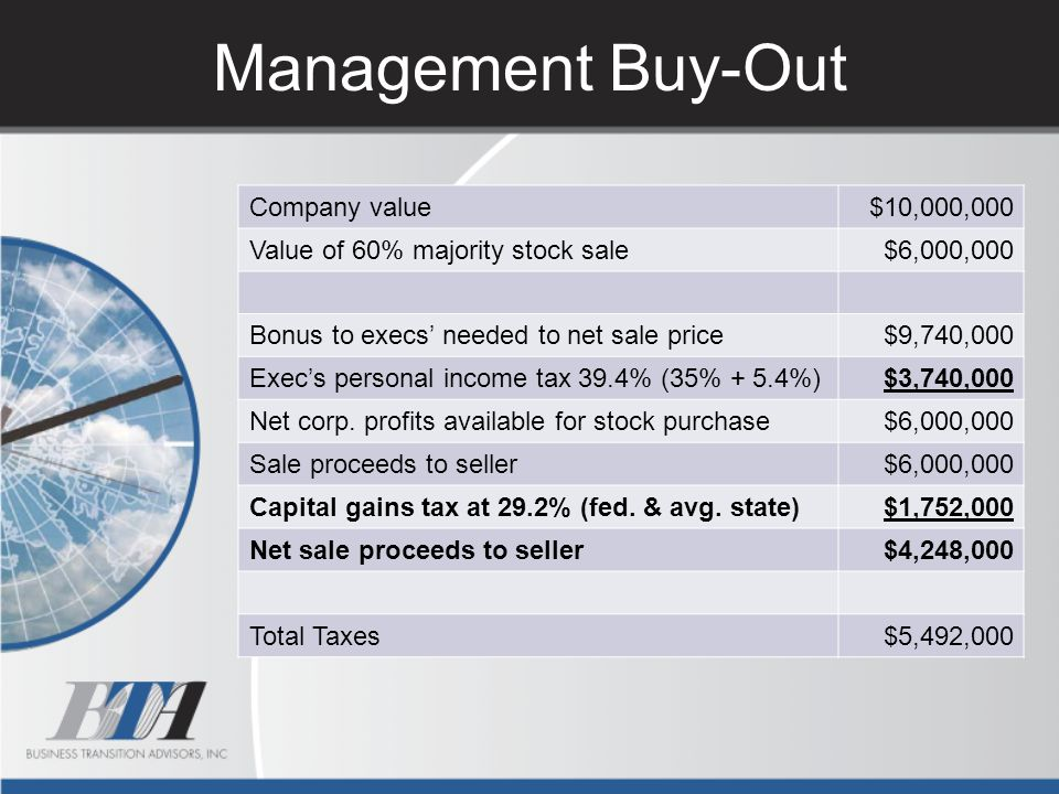 Management Buy-Out Company value $10,000,000