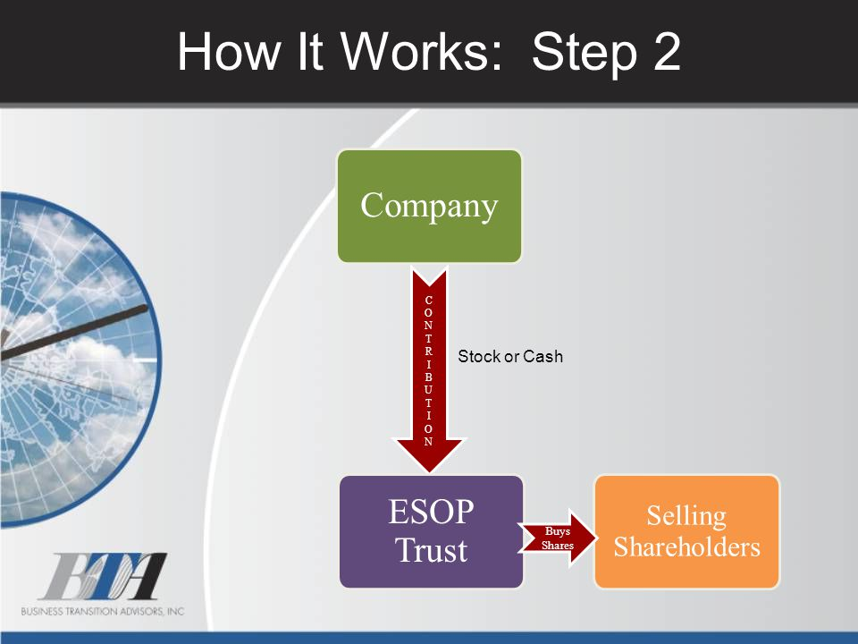 How It Works: Step 2 Company ESOP Trust Selling Shareholders