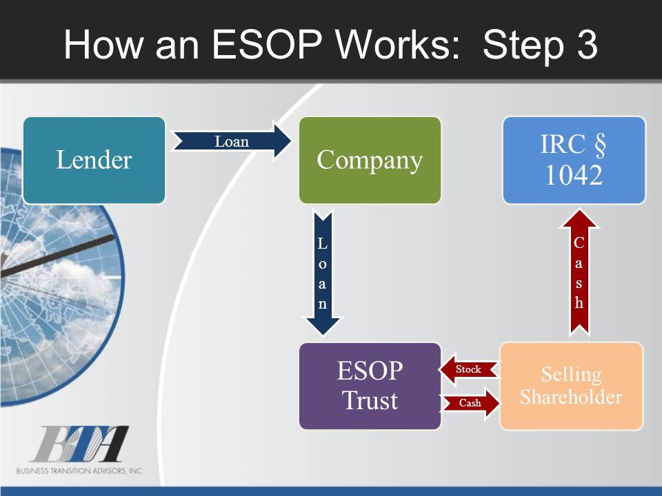 How an ESOP Works: Step 3 Lender Company IRC § 1042 ESOP Trust