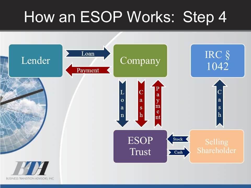 How an ESOP Works: Step 4 Lender Company IRC § 1042 ESOP Trust