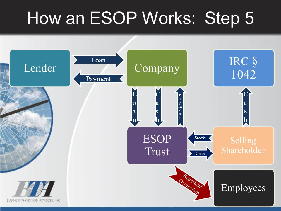 How an ESOP Works: Step 5 Lender Company IRC § 1042 ESOP Trust