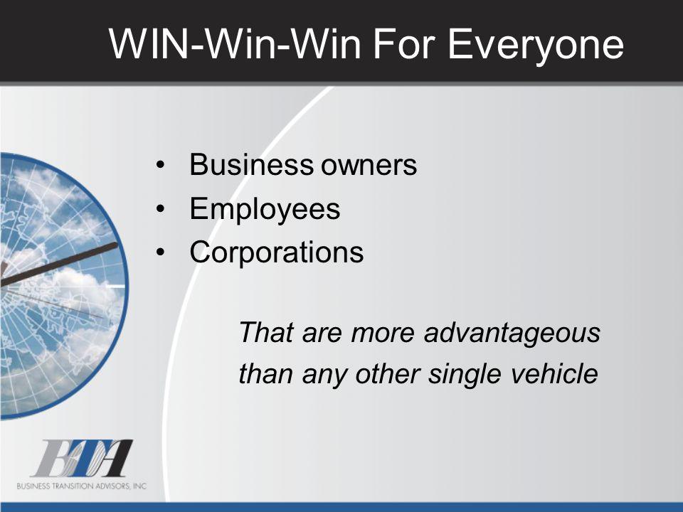 WIN-Win-Win For Everyone