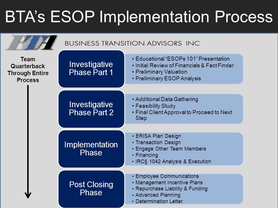 BTA's ESOP Implementation Process