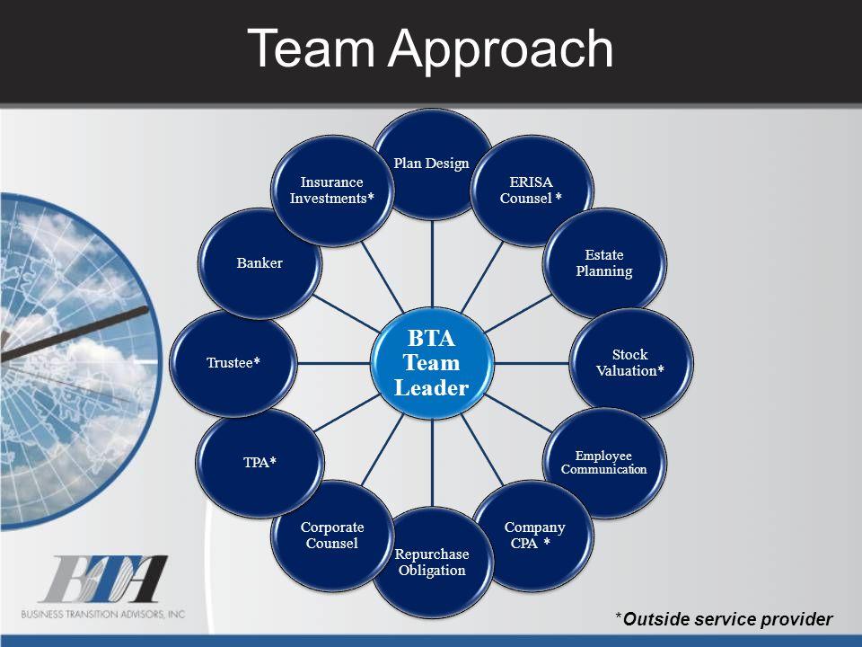 Team Approach BTA Team Leader *Outside service provider Plan Design
