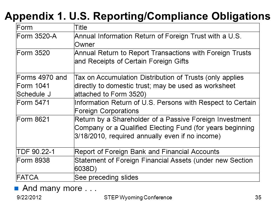 Appendix 1. U.S. Reporting/Compliance Obligations