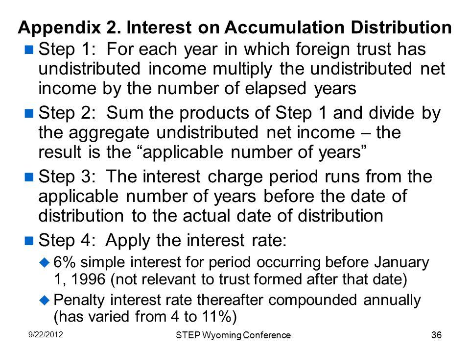 Appendix 2. Interest on Accumulation Distribution