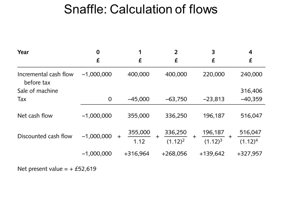 Snaffle: Calculation of flows