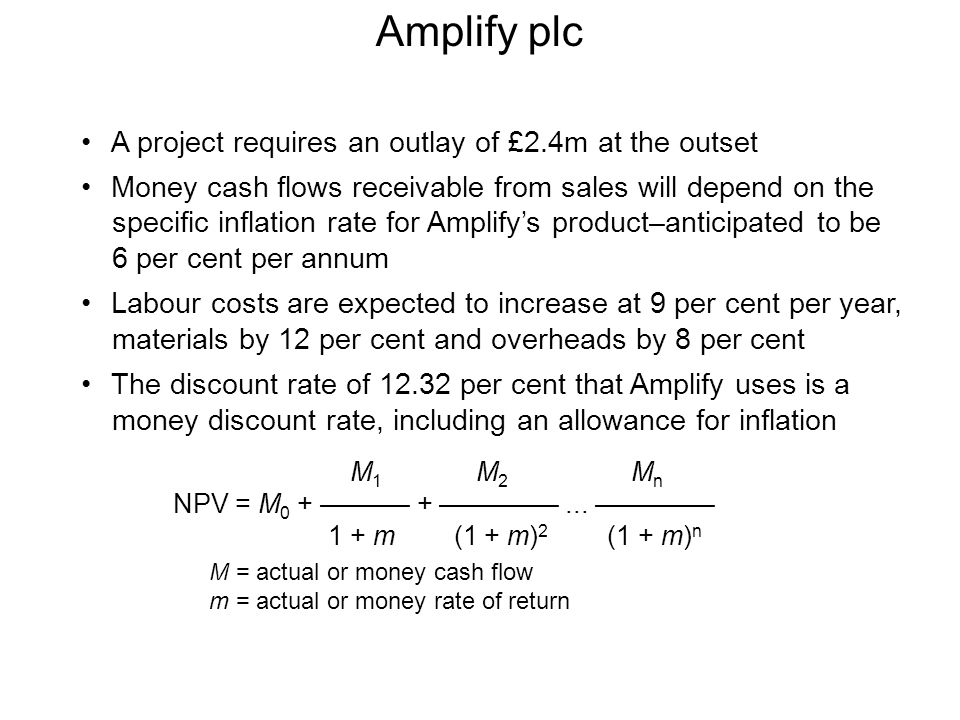 Amplify plc A project requires an outlay of £2.4m at the outset