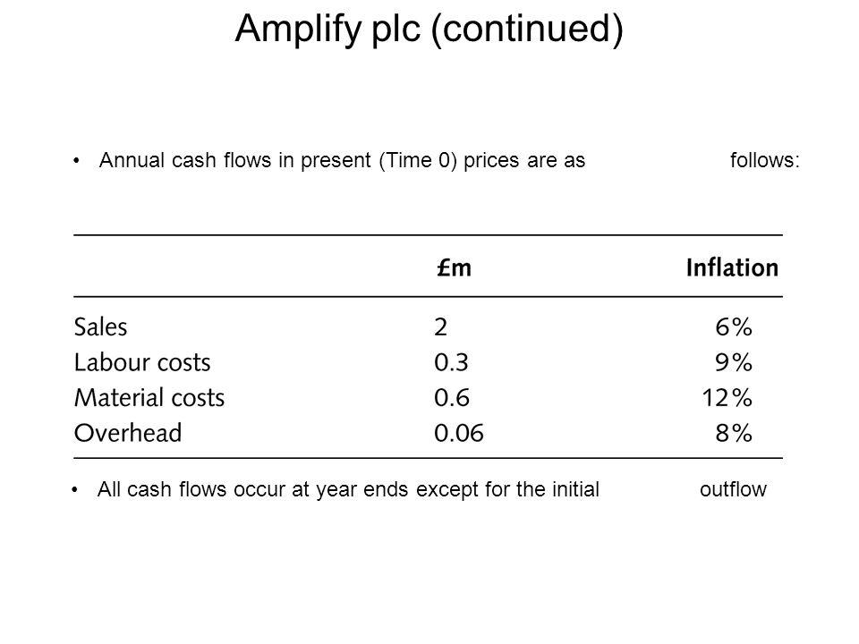 Amplify plc (continued)