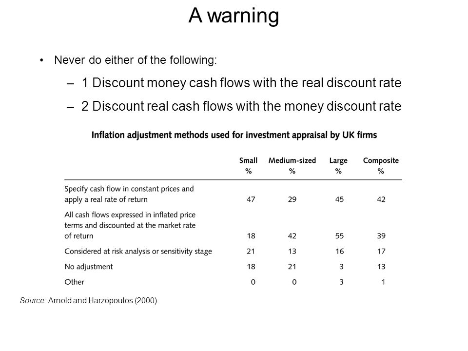 A warning 1 Discount money cash flows with the real discount rate
