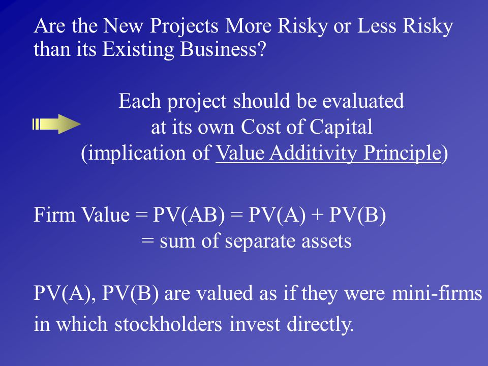 Are the New Projects More Risky or Less Risky