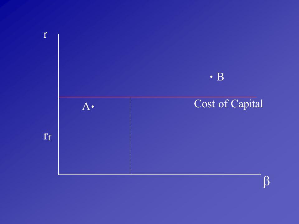 r • B Cost of Capital • A rf 