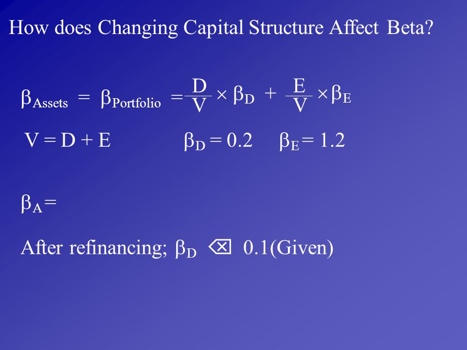 How does Changing Capital Structure Affect Beta