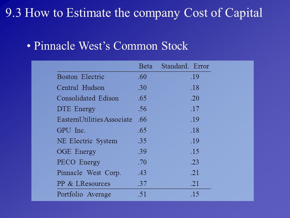 9.3 How to Estimate the company Cost of Capital