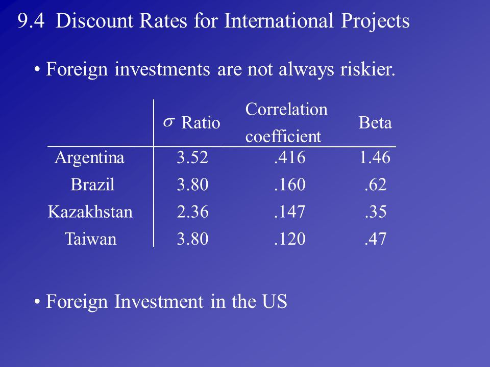 9.4 Discount Rates for International Projects