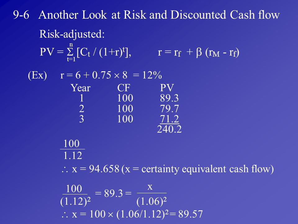 9-6 Another Look at Risk and Discounted Cash flow