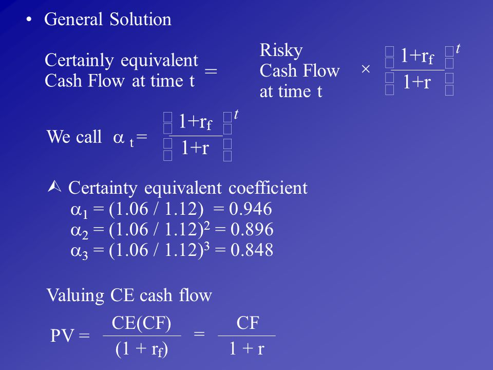 = 1+rf 1+r 1+rf 1+r General Solution Risky Cash Flow at time t