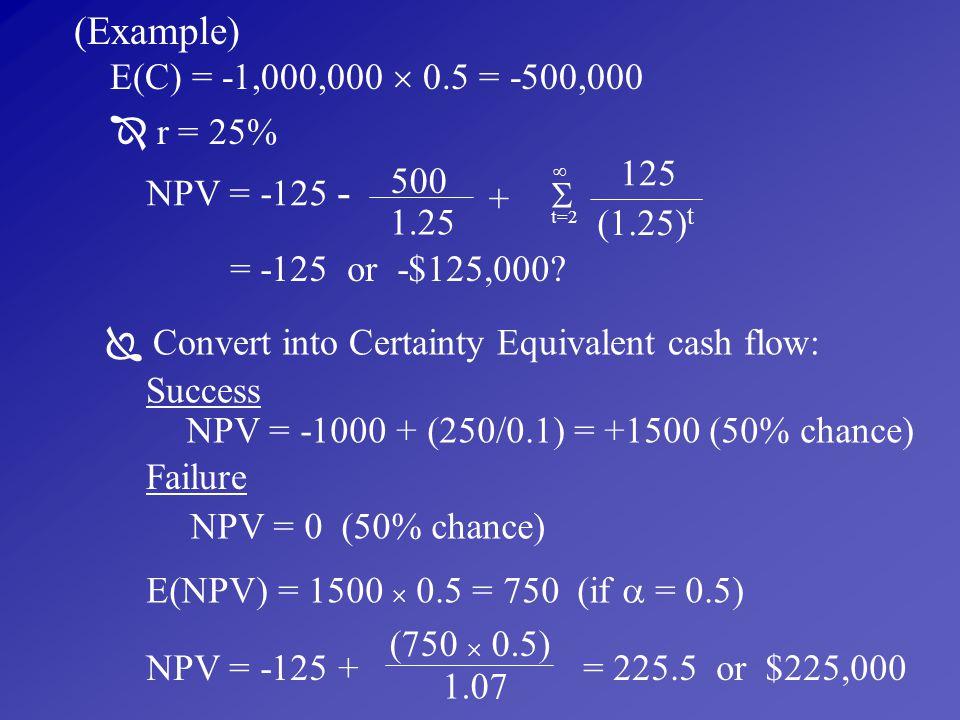 - (Example) E(C) = -1,000,000  0.5 = -500,000  r = 25% 125 500 + 