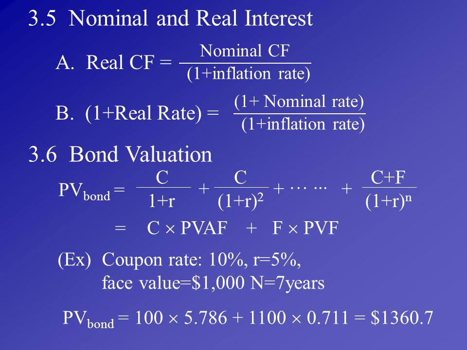 3.5 Nominal and Real Interest