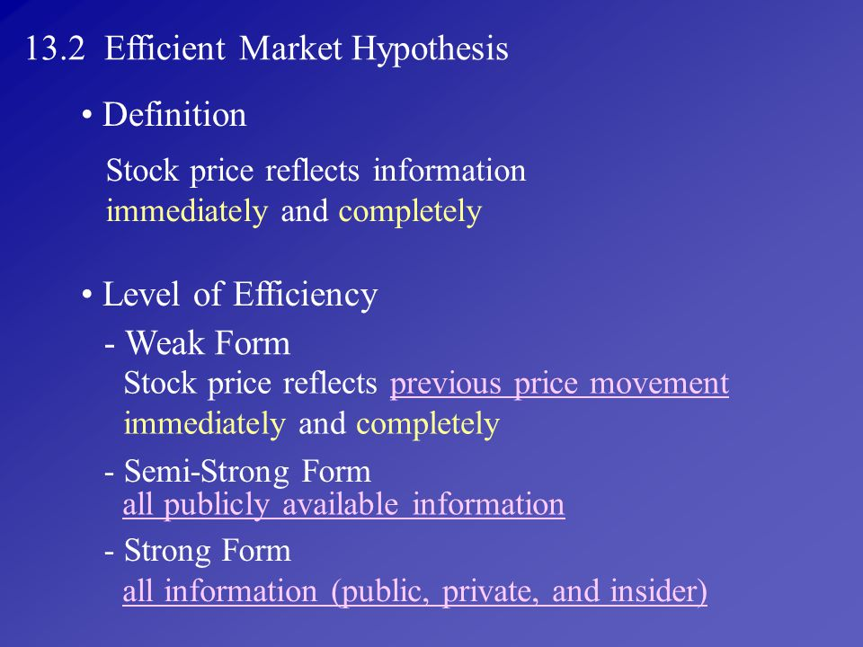 13.2 Efficient Market Hypothesis