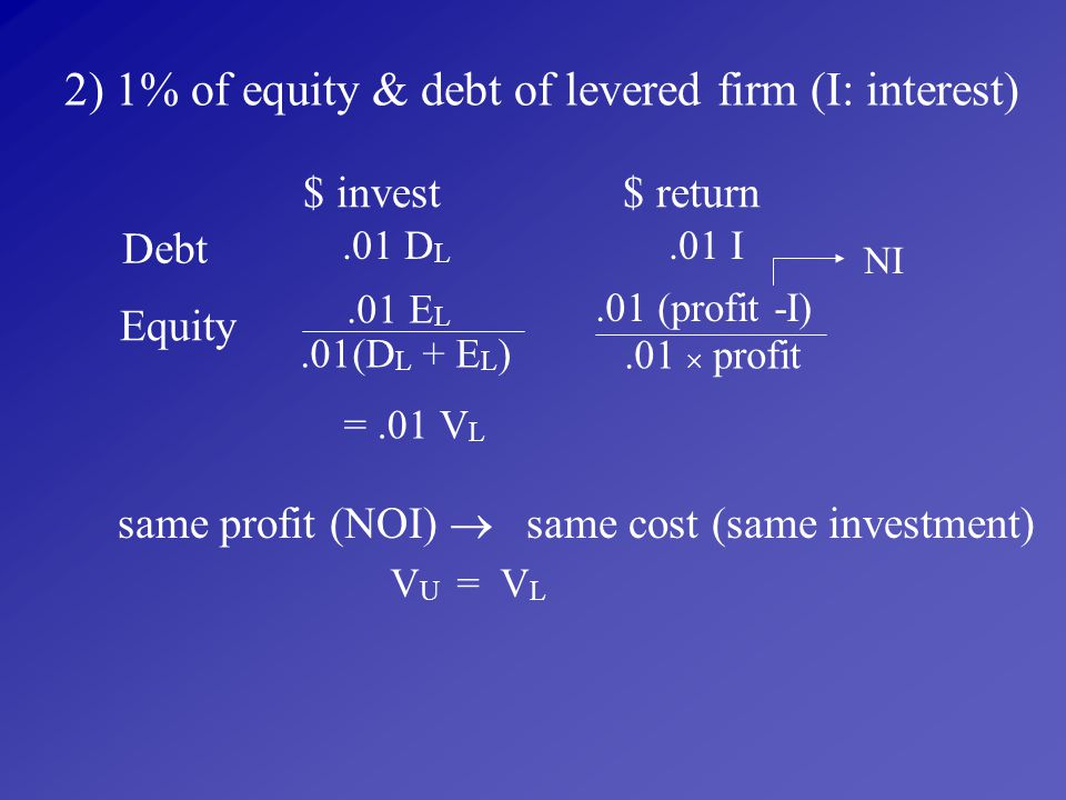 2) 1% of equity & debt of levered firm (I: interest)