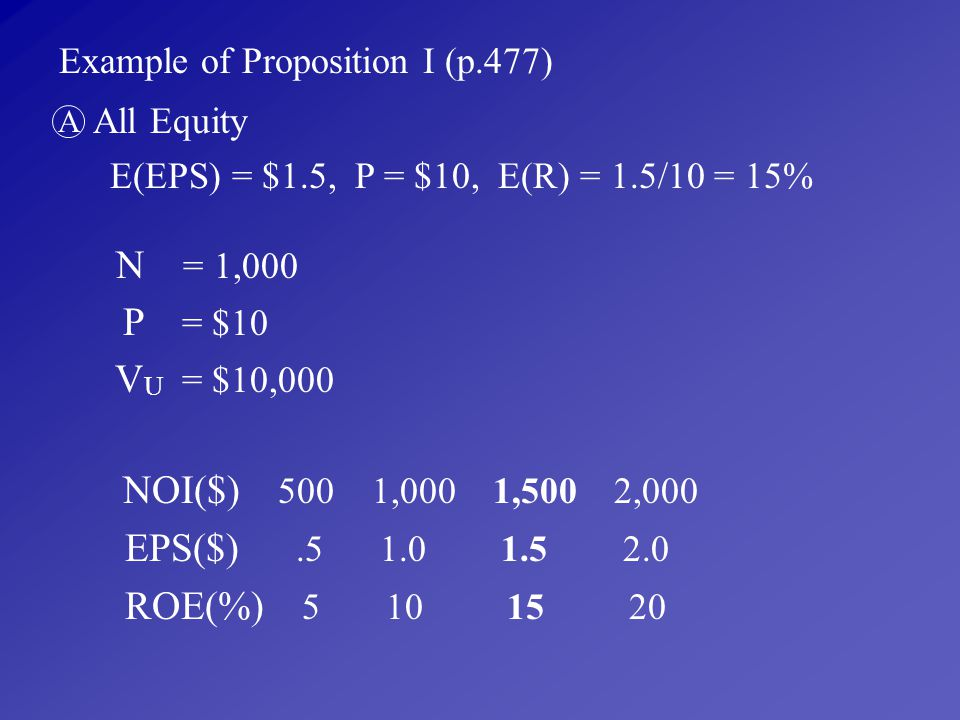 All Equity Example of Proposition I (p.477) P = $10 VU = $10,000