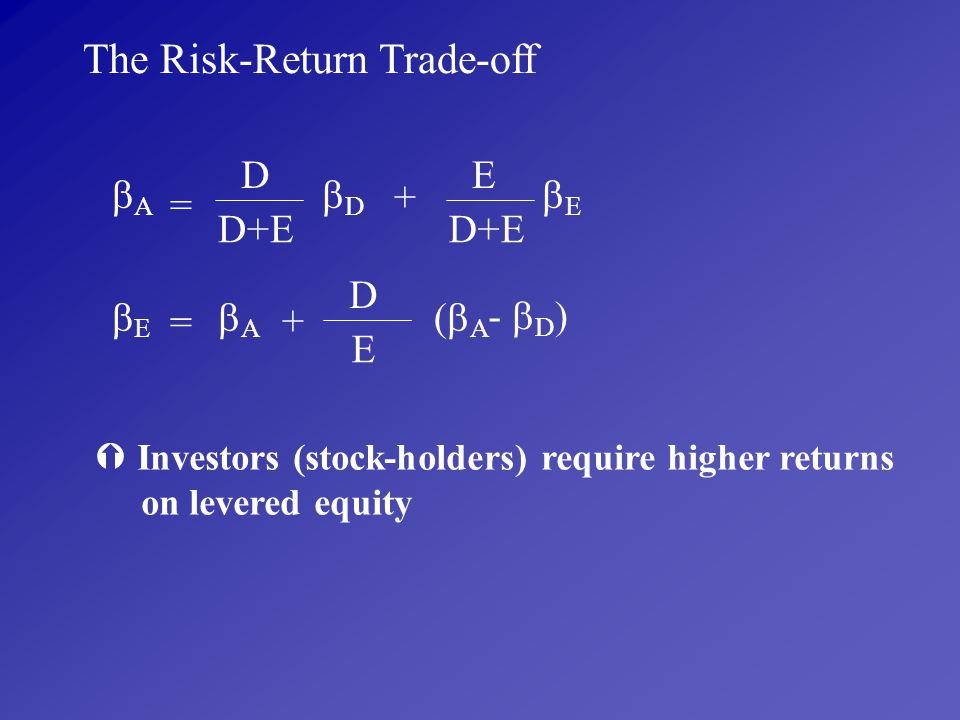 The Risk-Return Trade-off