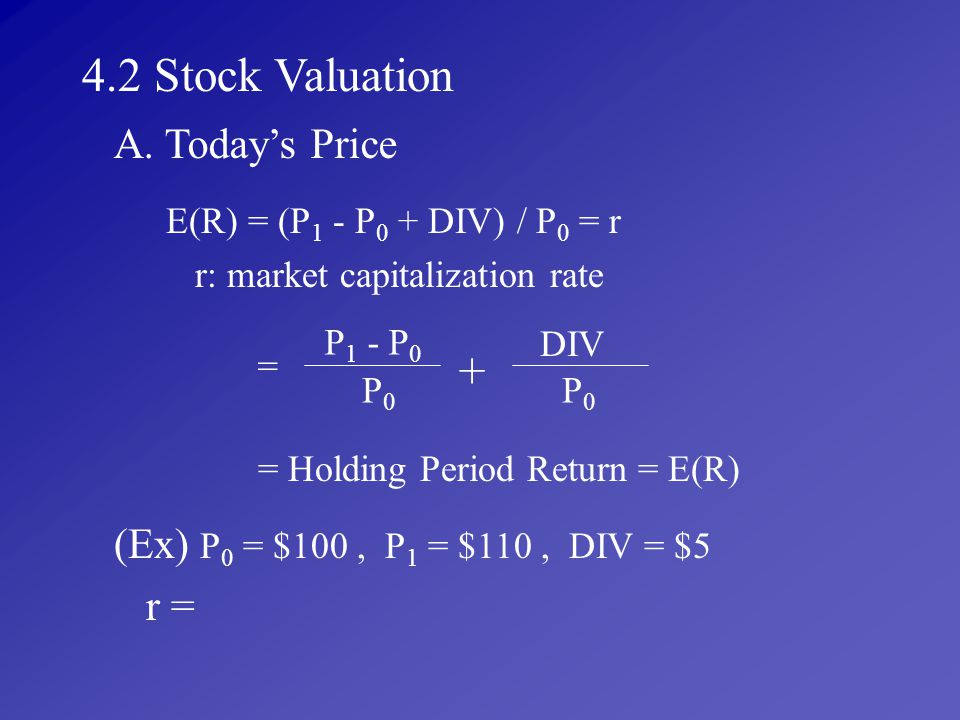 4.2 Stock Valuation + A. Today's Price