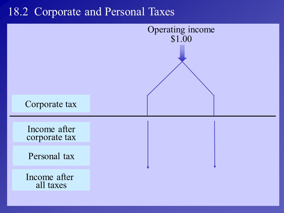 18.2 Corporate and Personal Taxes