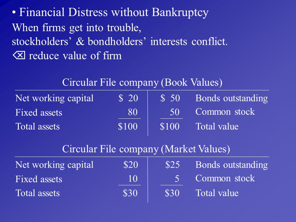 Financial Distress without Bankruptcy