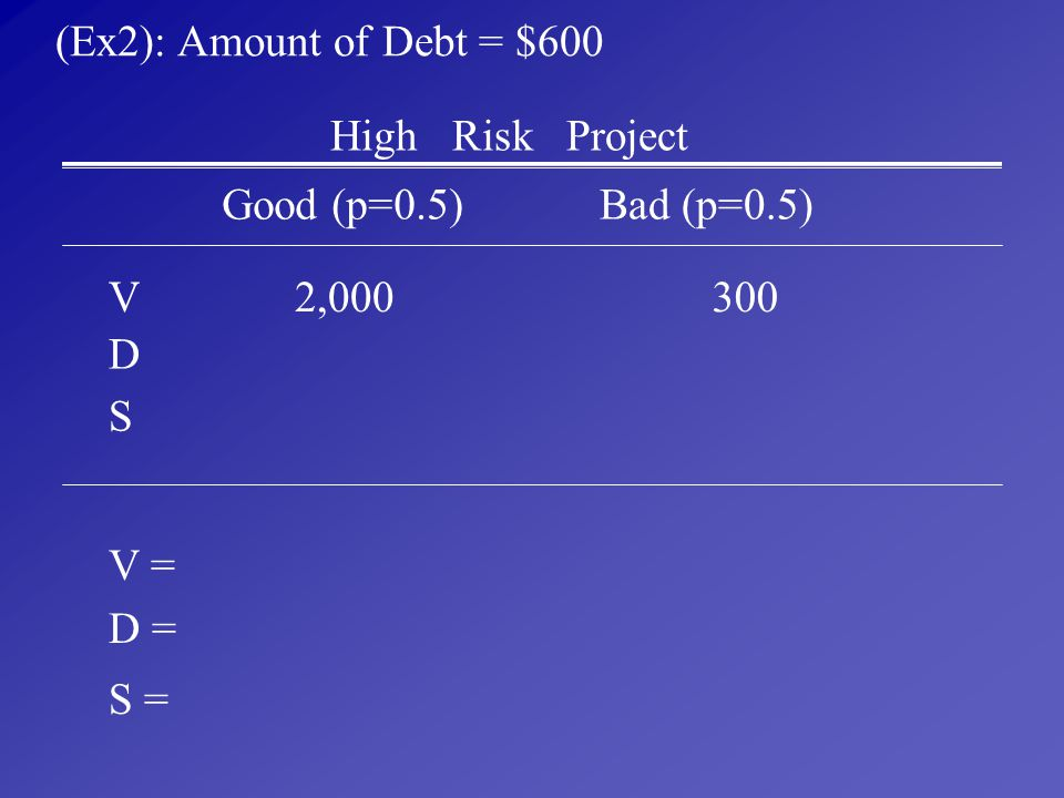 (Ex2): Amount of Debt = $600 High Risk Project. Good (p=0.5) Bad (p=0.5) V. 2,000. 300. D.