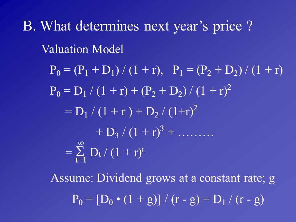 B. What determines next year's price
