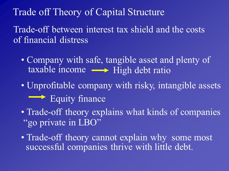 Trade off Theory of Capital Structure