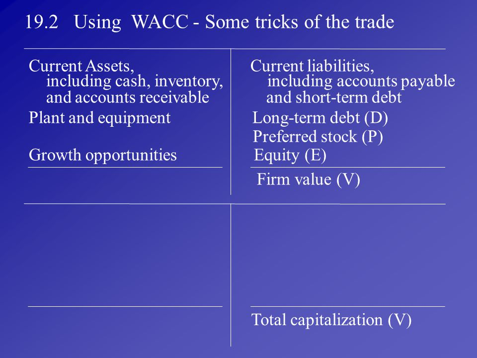 19.2 Using WACC - Some tricks of the trade
