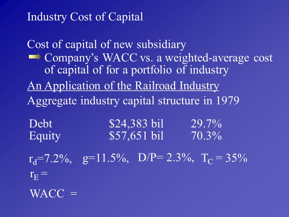 Industry Cost of Capital