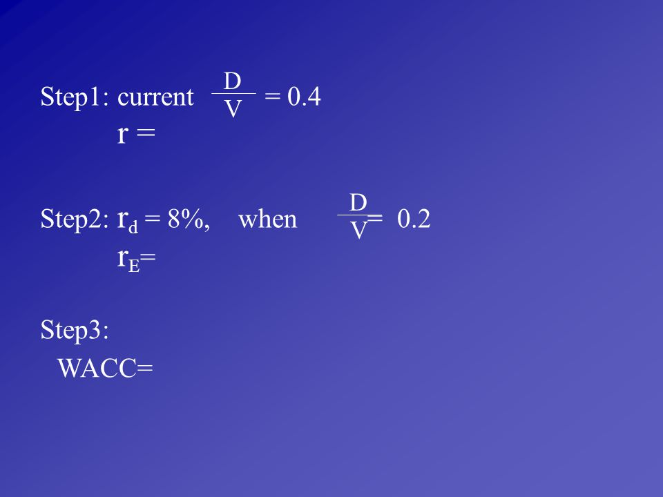r = rE= Step1: current = 0.4 Step2: rd = 8%, when = 0.2 Step3: WACC= D