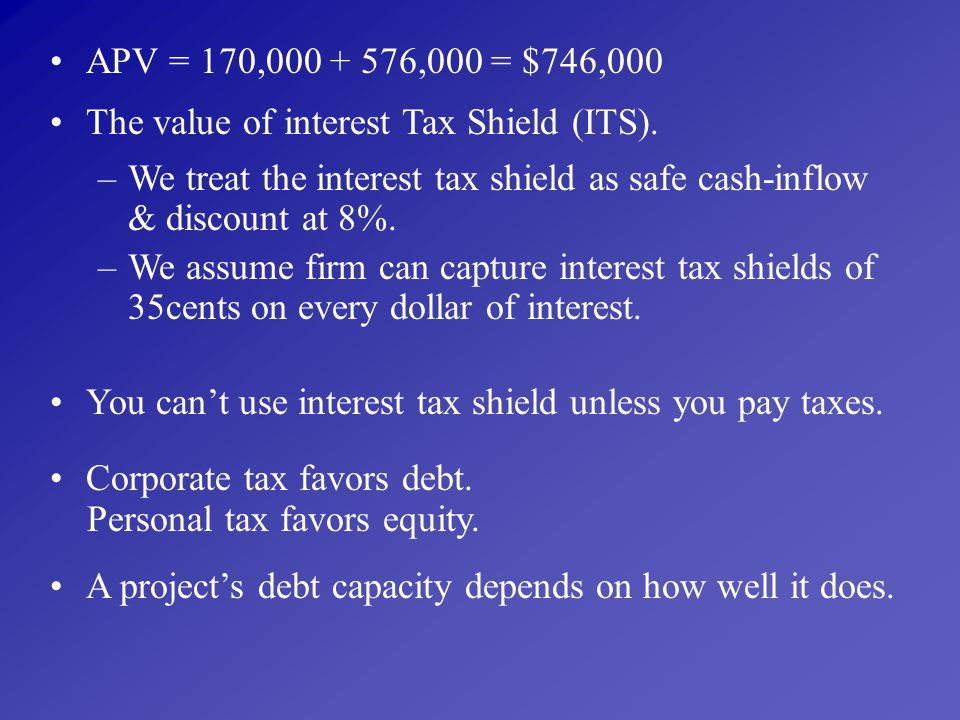 APV = 170,000 + 576,000 = $746,000 The value of interest Tax Shield (ITS). We treat the interest tax shield as safe cash-inflow & discount at 8%.