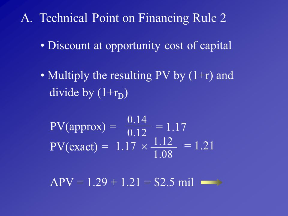 A. Technical Point on Financing Rule 2