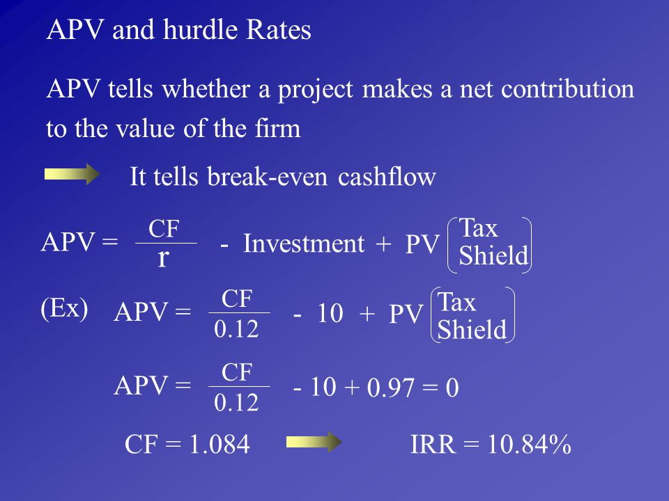 APV and hurdle Rates APV tells whether a project makes a net contribution. to the value of the firm.