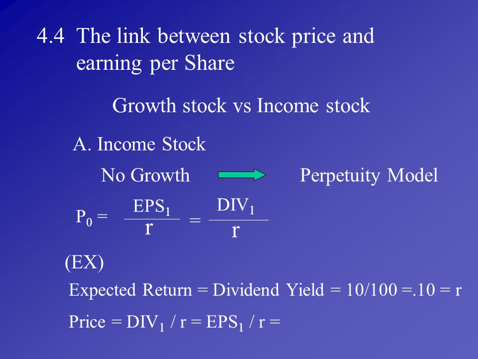 Growth stock vs Income stock
