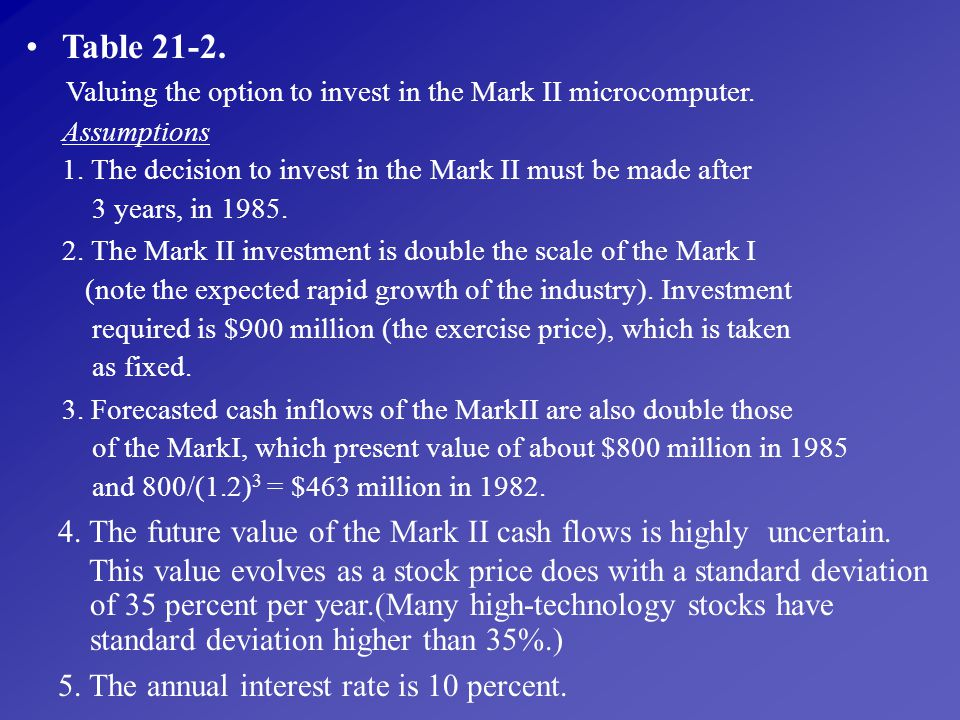 Table 21-2. Valuing the option to invest in the Mark II microcomputer.