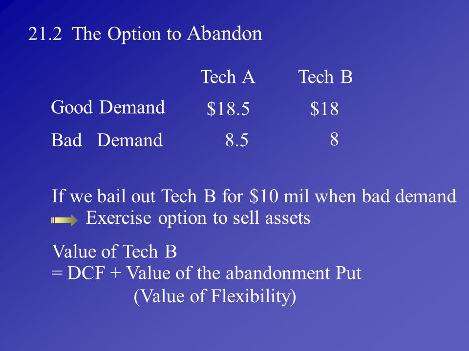 21.2 The Option to Abandon Tech A. Tech B. Good Demand. $18.5. $18. Bad Demand. 8.5. 8. If we bail out Tech B for $10 mil when bad demand.