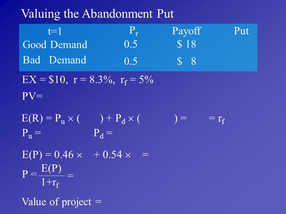 Valuing the Abandonment Put