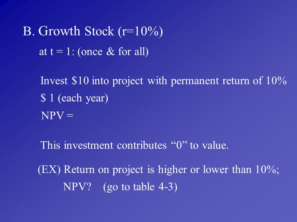 B. Growth Stock (r=10%) at t = 1: (once & for all)