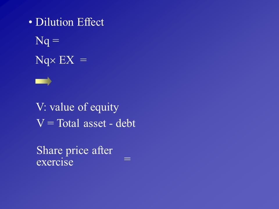 Dilution Effect Nq = Nq EX = V: value of equity. V = Total asset - debt. Share price after. exercise.