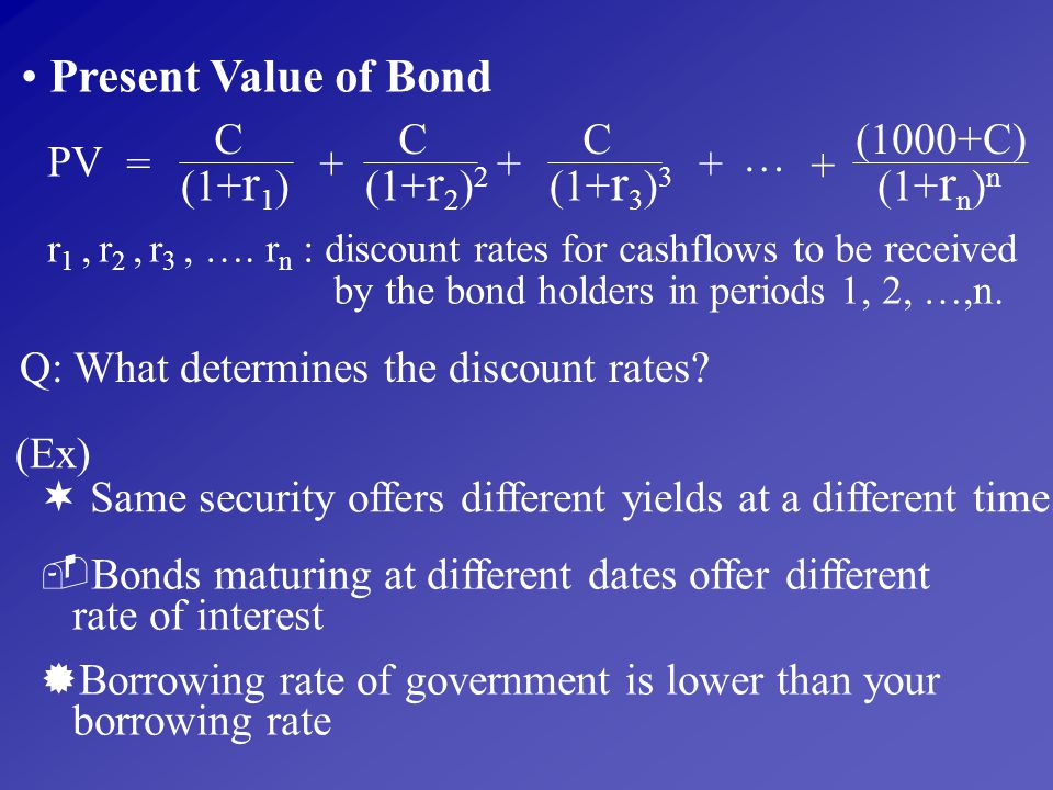 Present Value of Bond C (1+r1) C (1+r2)2 C (1+r3)3 (1000+C) PV … = + +