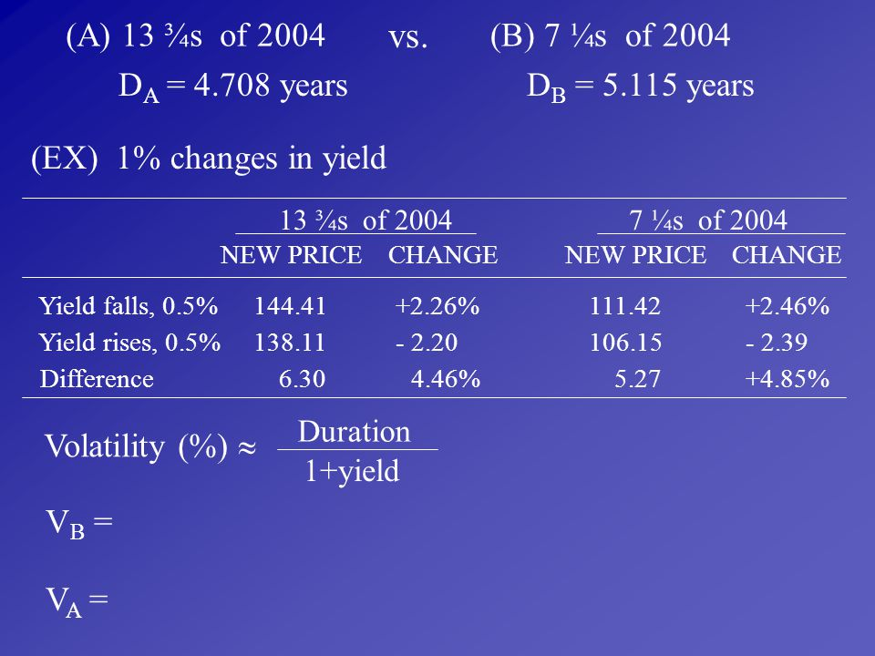vs. (A) 13 ¾s of 2004 (B) 7 ¼s of 2004 DA = 4.708 years