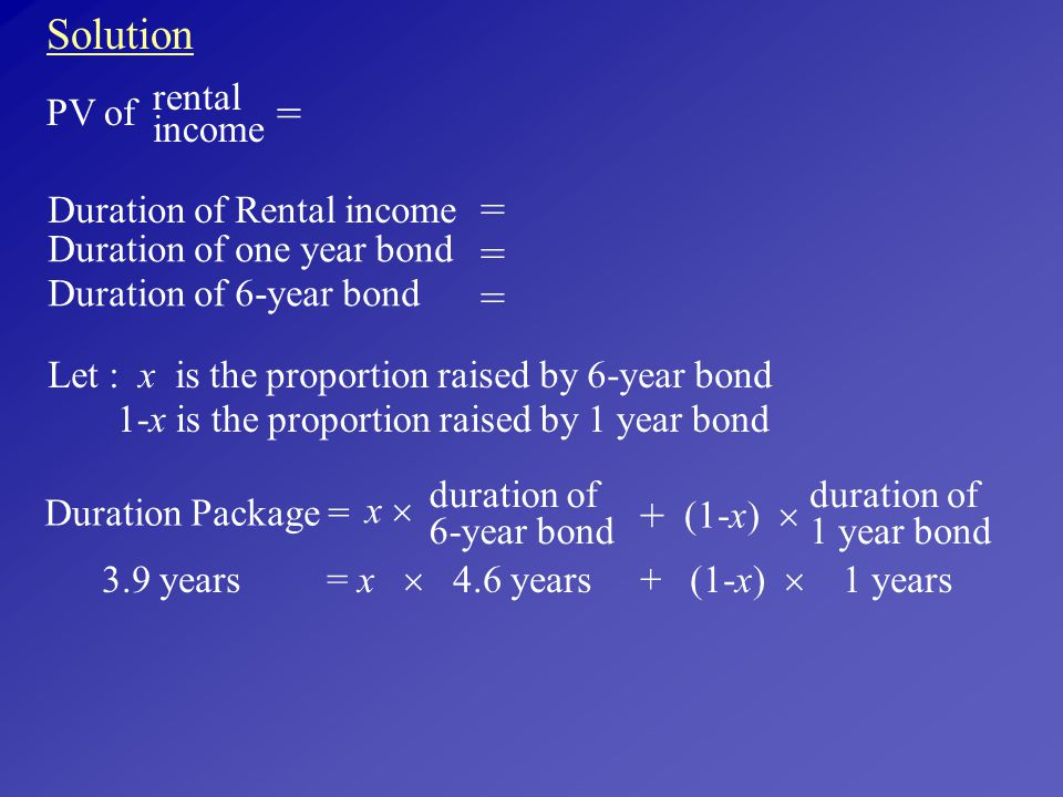 Solution = = = = + rental income PV of Duration of Rental income